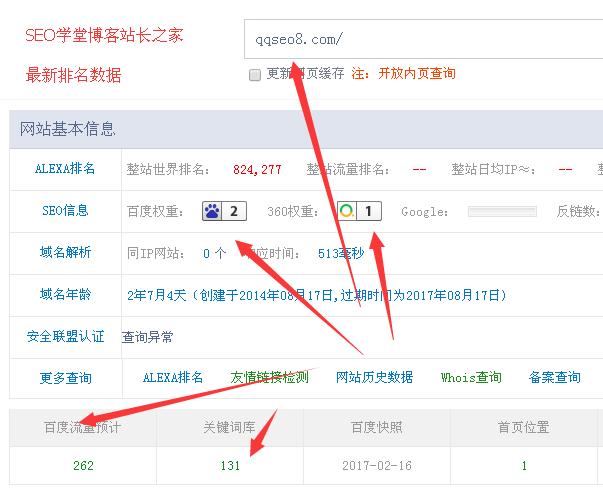 琪琪SEO博客移动端收录流量双提升的图片 - 1