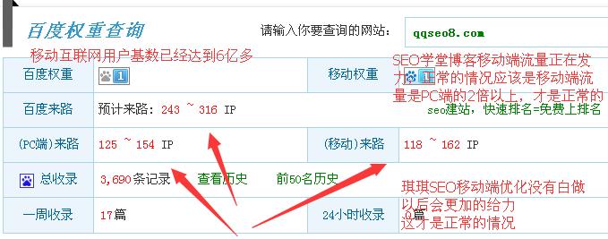 琪琪SEO博客移动端收录流量双提升的图片 - 4