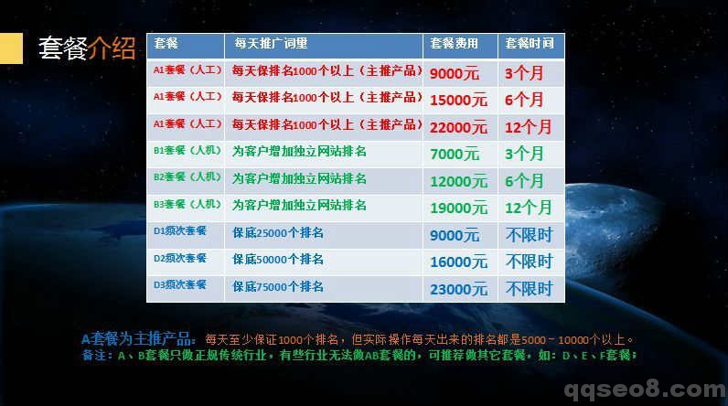 【seo快速排名软件工具利器】百度云排名全网唯一长尾关键词霸屏系统3-7天上百度首页的图片 - 2